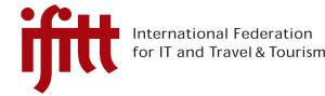 IFITT logo